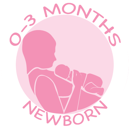 Your newborn (the fourth trimester or 'golden month')
